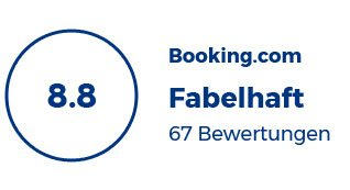 Booking.com - Bewertung